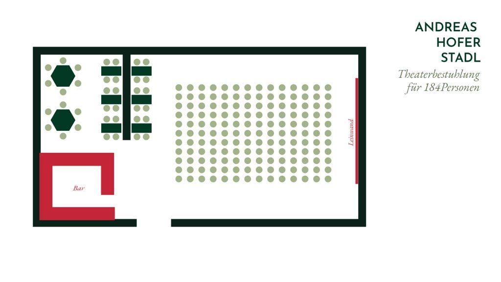 Andreas Hofer Stadl – Theaterbestuhlung für 184 Personen